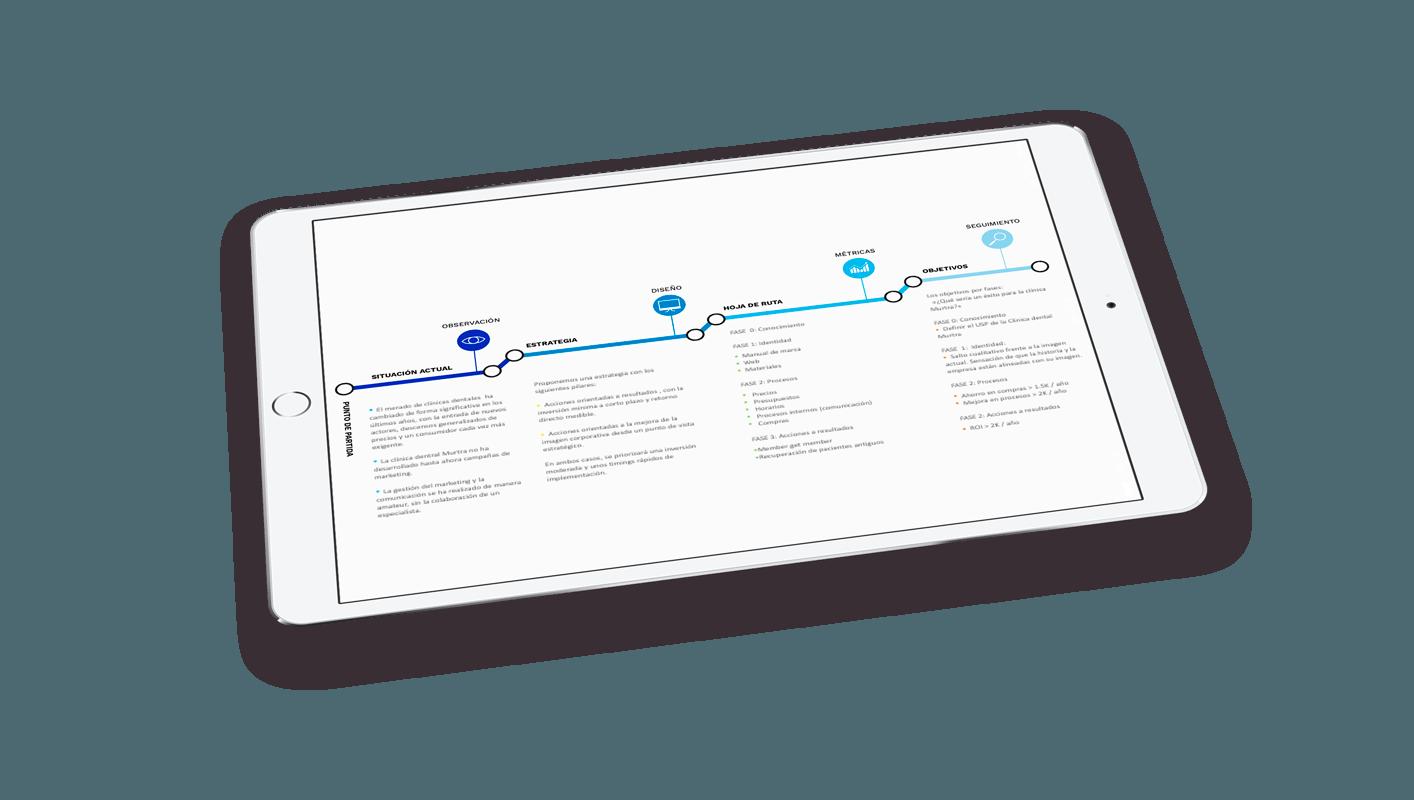estrategia-ecosistema-digital